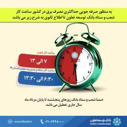 ساعت کار جدید شعب بانک توسعه تعاون اعلام شد